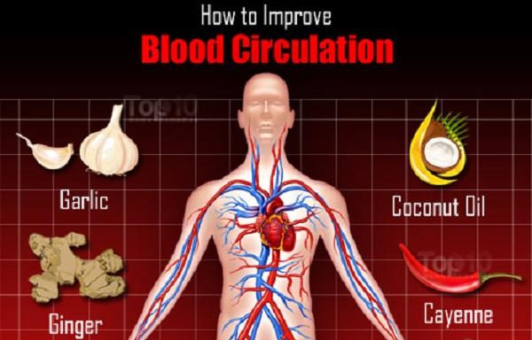Kako poboljšati cirkulaciju krvi?